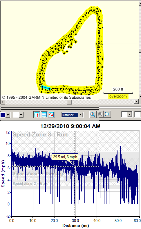 Garmin data for first 60 miles.